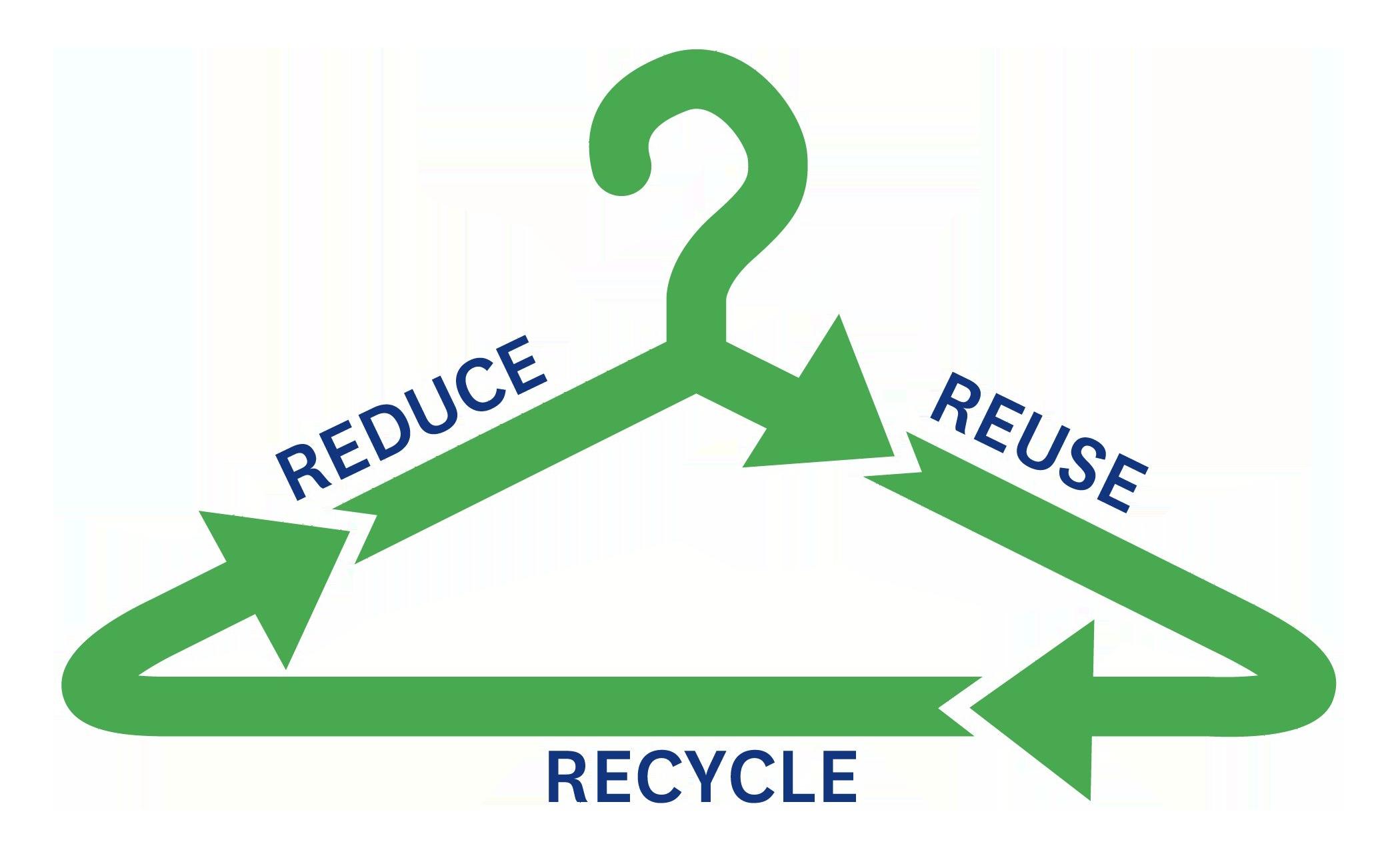 Hangers-Reuse-Recycle-Reduce